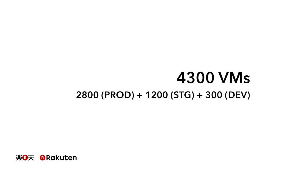 4300 VMs 2800 (PROD) + 1200 (STG) + 300 (DEV)