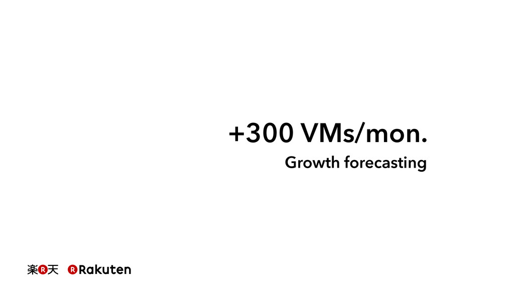 +300 VMs/mon. Growth forecasting