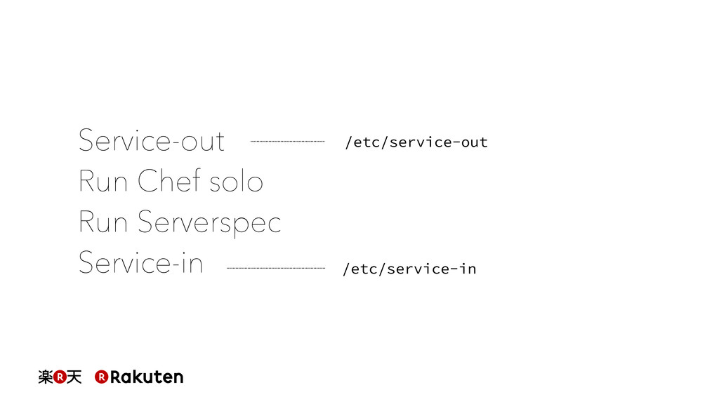 /etc/service-out /etc/service-in Service-out Ru...