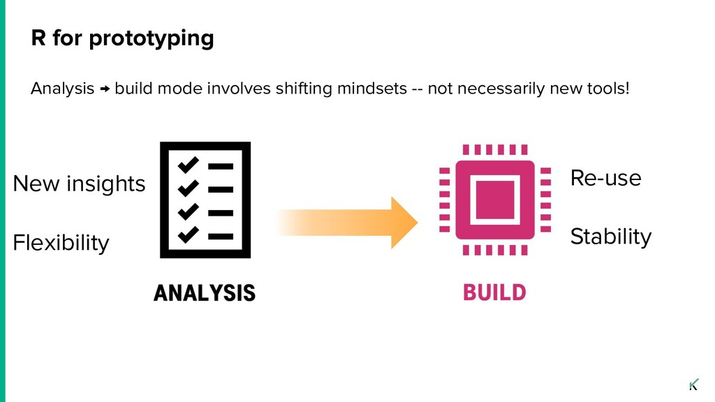 R for prototyping Analysis → build mode involve...