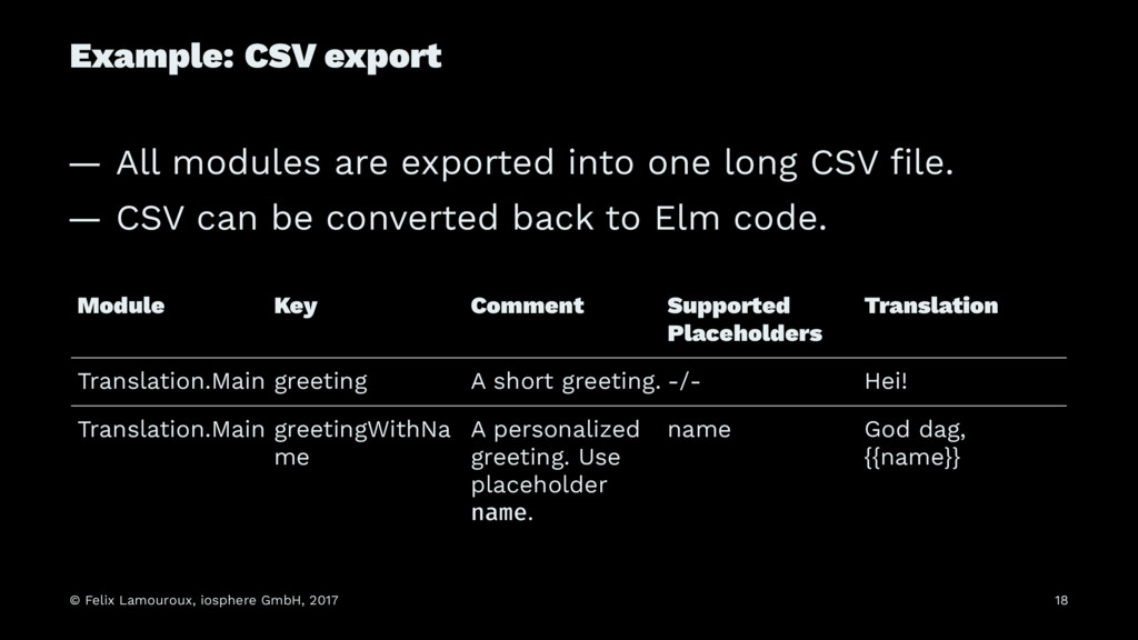 Example: CSV export — All modules are exported ...