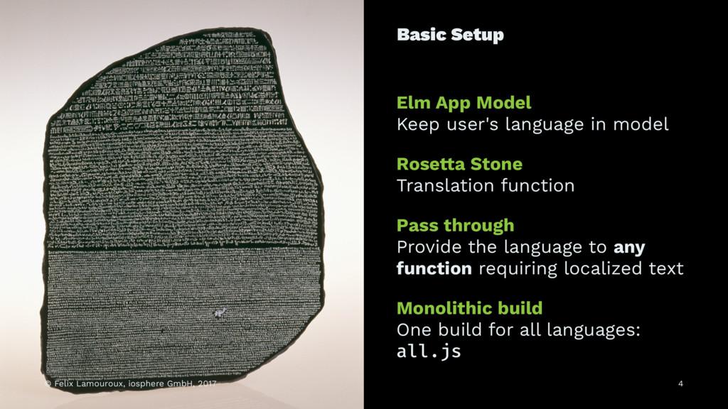 Basic Setup Elm App Model Keep user's language ...