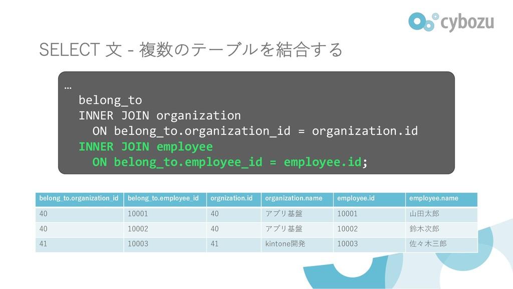 - . . . 143 2 0 … belong_to INNER JOIN organiza...