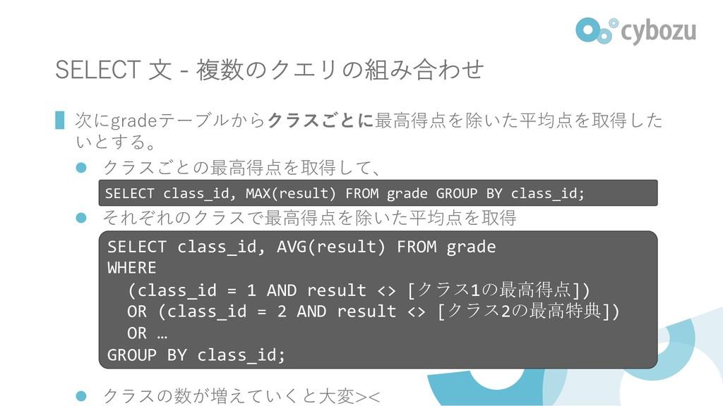-  >  l < l < l < SELECT class_id, MAX(r...