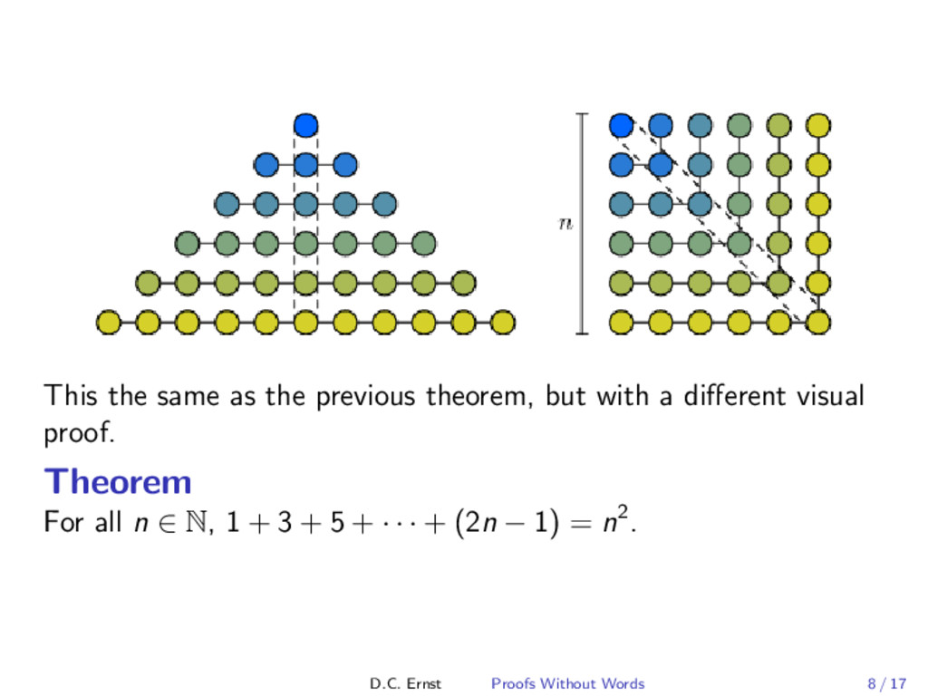 This the same as the previous theorem, but with...