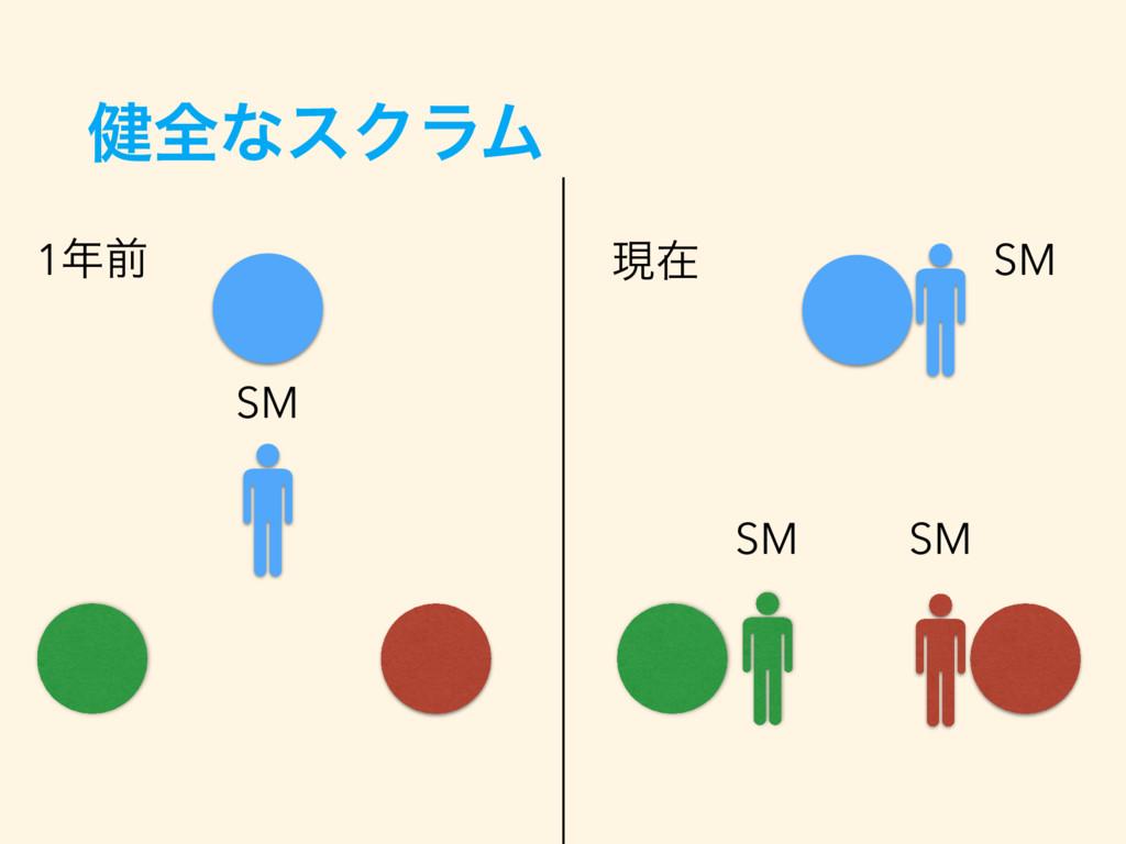 ݈શͳεΫϥϜ 1લ ݱࡏ SM SM SM SM
