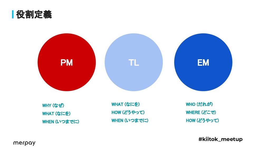役割定義 TL PM EM WHY (なぜ) WHAT (なにを) WHEN (いつ...