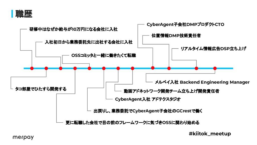 職歴 #kiitok_meetup 研修中はなぜか給与が10万円になる会社に入社 タコ部屋でひ...