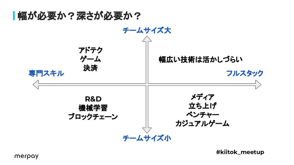 幅が必要か?深さが必要か? チームサイズ大 #kiitok_meetup チームサイズ小 フル...