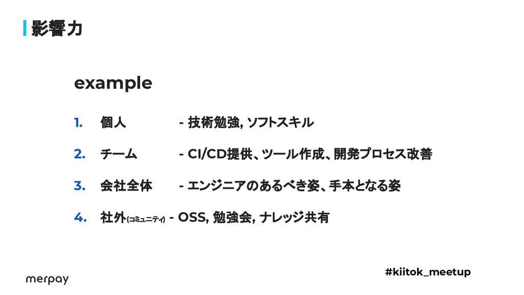 影響力 example 1. 個人 - 技術勉強, ソフトスキル 2. チーム - CI/CD...