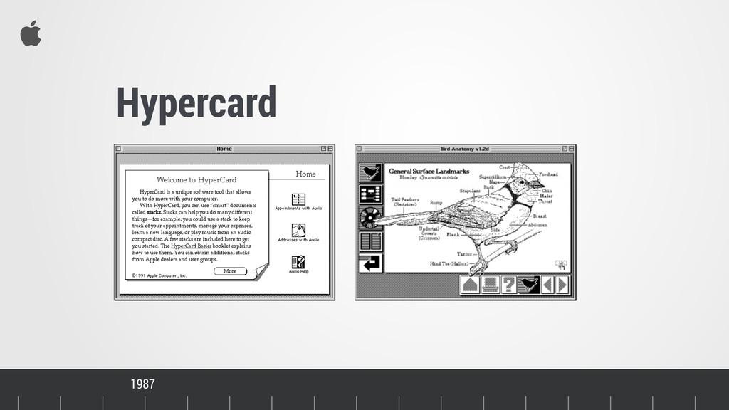 Timeline 1987 Hypercard 1992