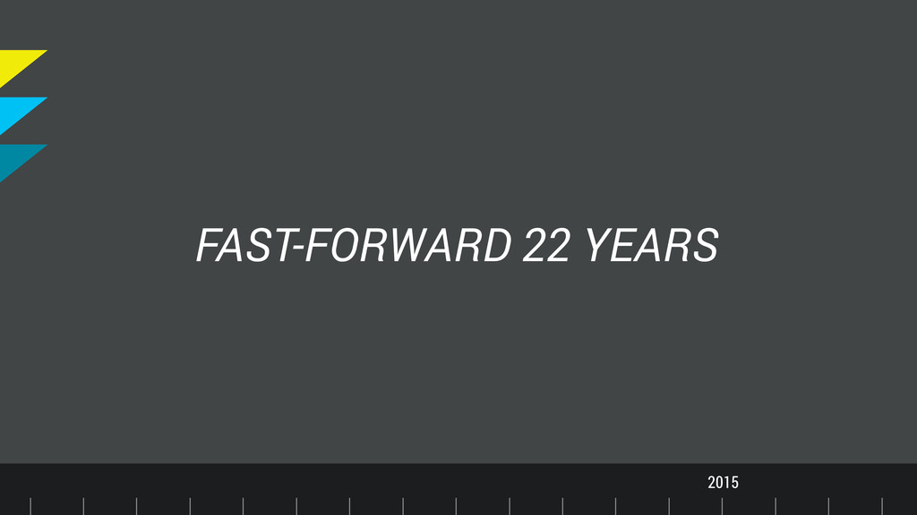 Timeline 2015 FAST-FORWARD 22 YEARS