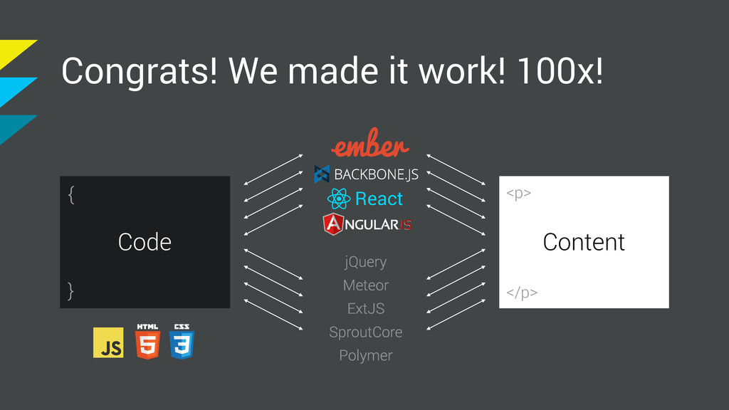 Congrats! We made it work! React SproutCore Ext...