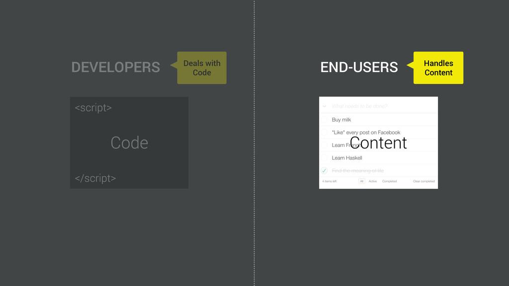 Code Code <script> Deals with  Code Handles Co...
