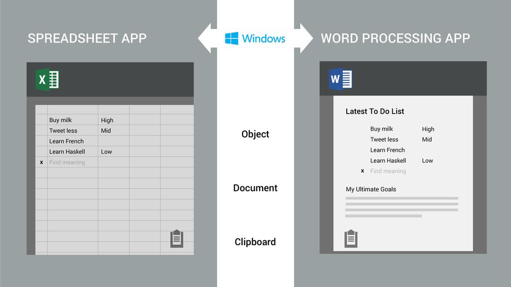 App2 side App2 side WORD PROCESSING APP SPREADS...