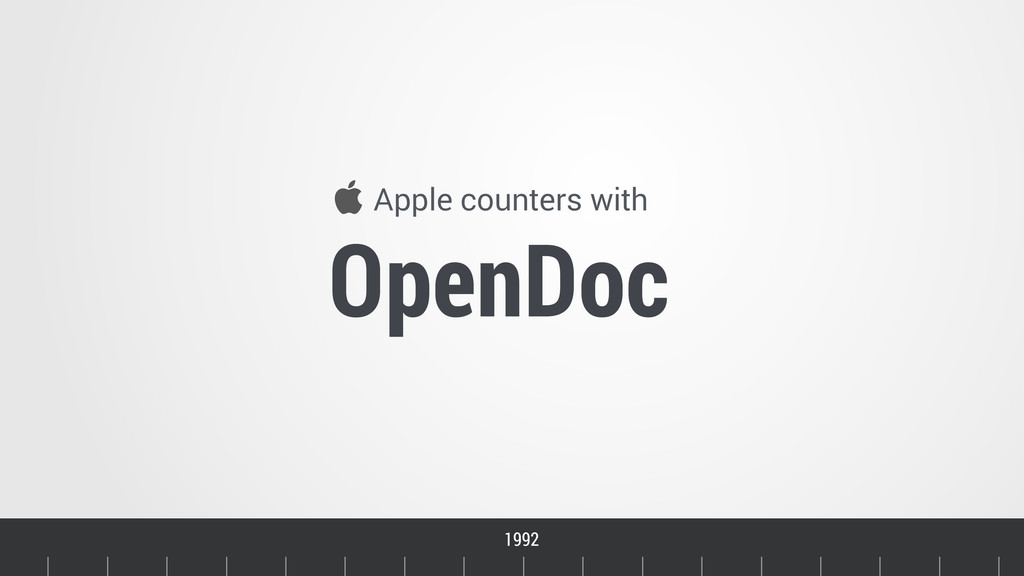 Timeline Apple counters with OpenDoc 1992