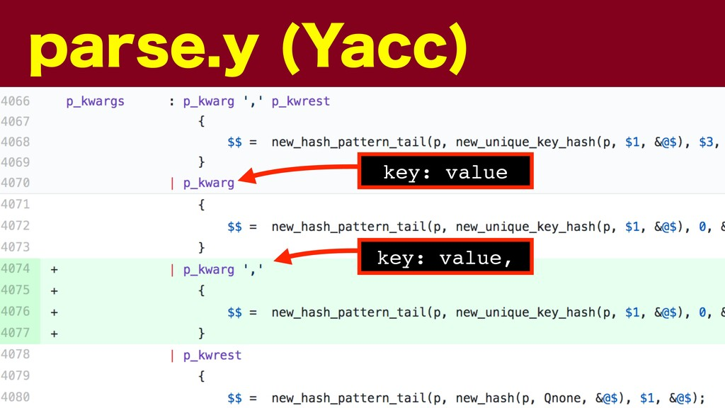 QBSTFZ :BDD  key: value key: value,