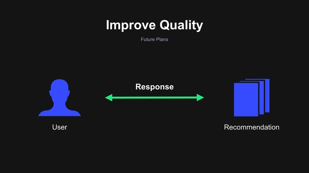 Improve Quality Future Plans User Recommendatio...