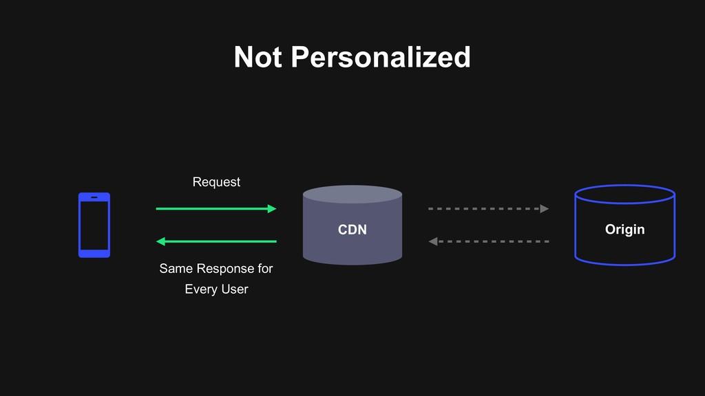 Not Personalized CDN Origin Request Same Respon...