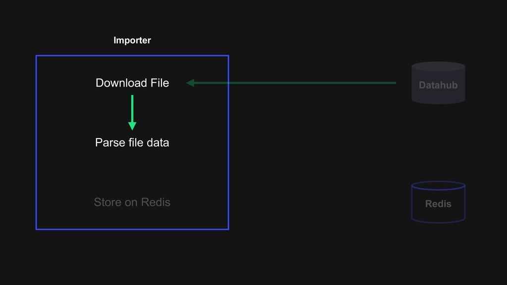 Datahub Redis Download File Parse file data Sto...