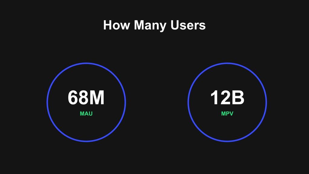 How Many Users MAU 68M MPV 12B