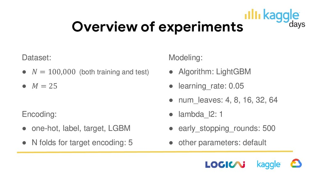 Overview of experiments Modeling: ● Algorithm: ...