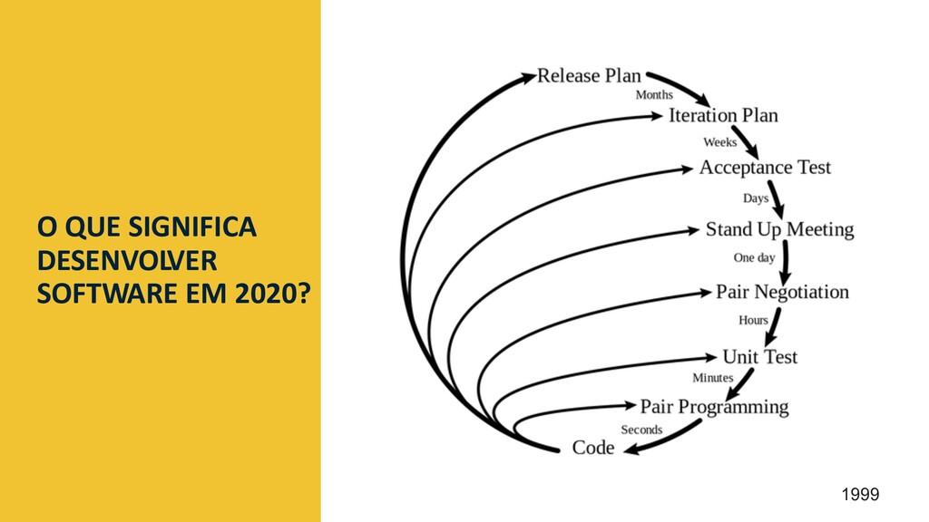 O QUE SIGNIFICA DESENVOLVER SOFTWARE EM 2020? 1...