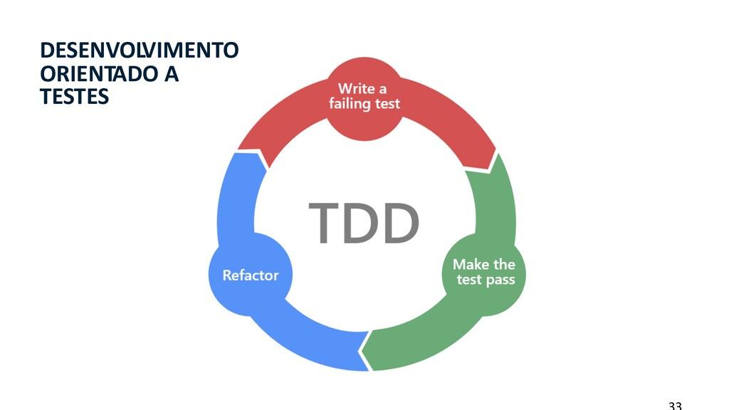 DESENVOLVIMENTO ORIENTADO A TESTES