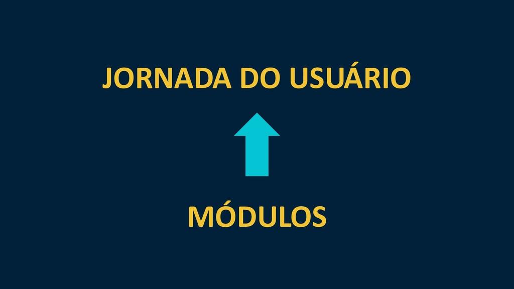 JORNADA DO USUÁRIO MÓDULOS