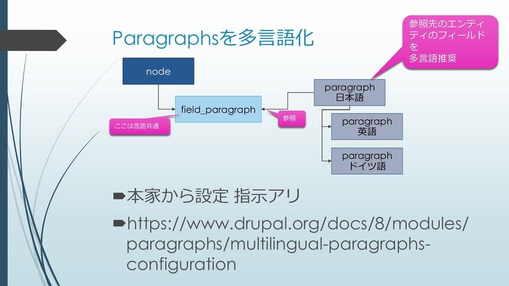 Paragraphsを多言語化 node field_paragraph paragraph ...