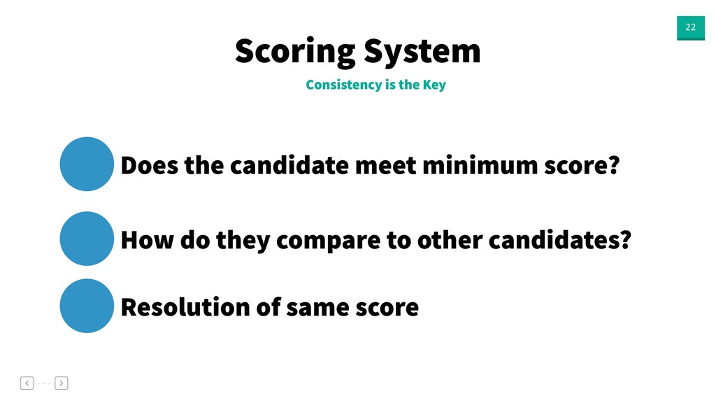 Scoring System 22 Consistency is the Key Does t...