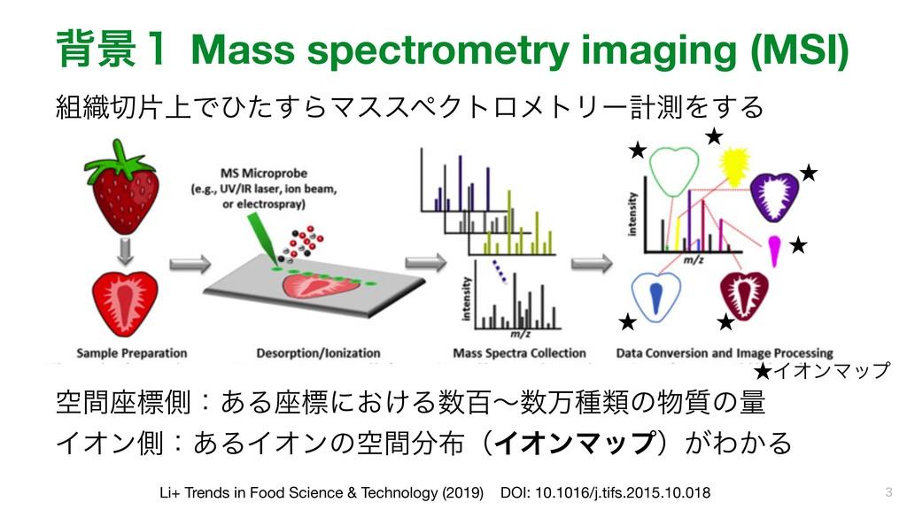 എܠ̍ Mass spectrometry imaging (MSI) ۭؒ࠲ඪଆɿ͋Δ࠲ඪʹ...