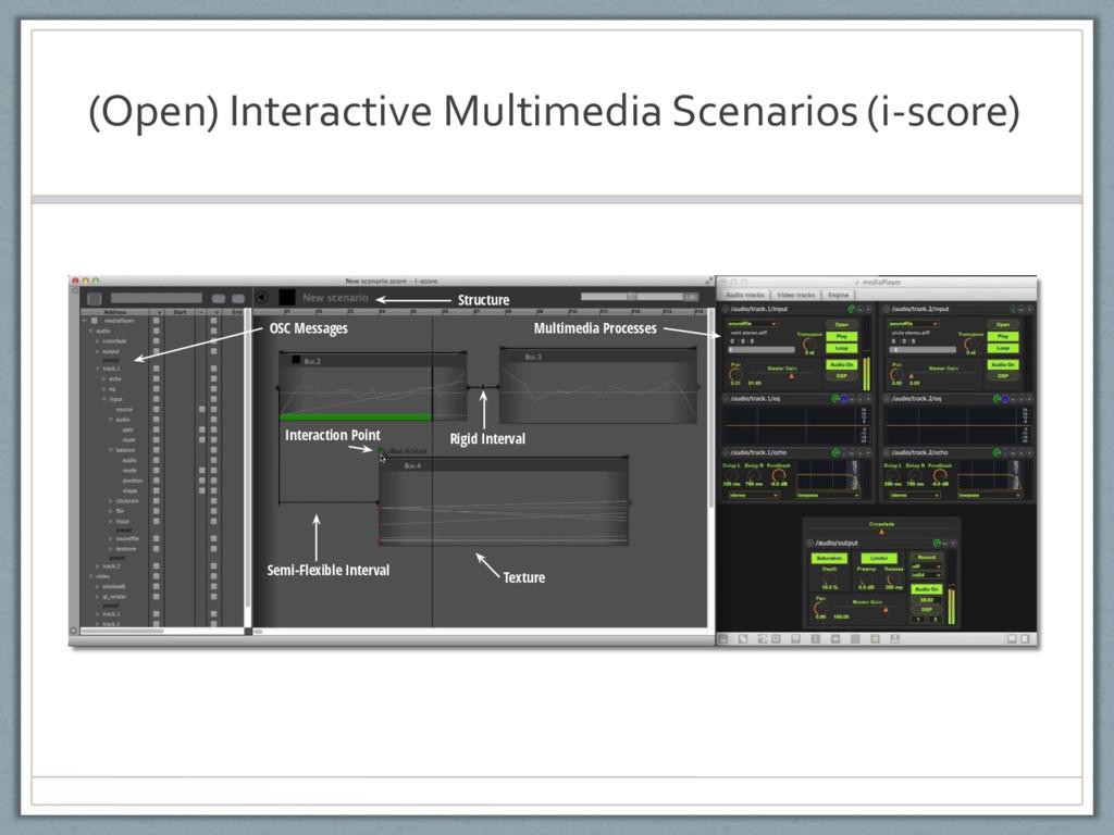 (Open) Interactive Multimedia Scenarios (i-scor...