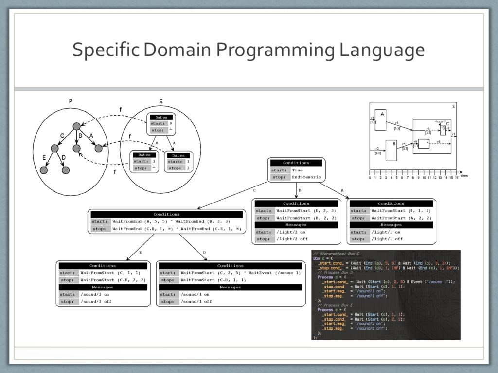 Specific Domain Programming Language ...