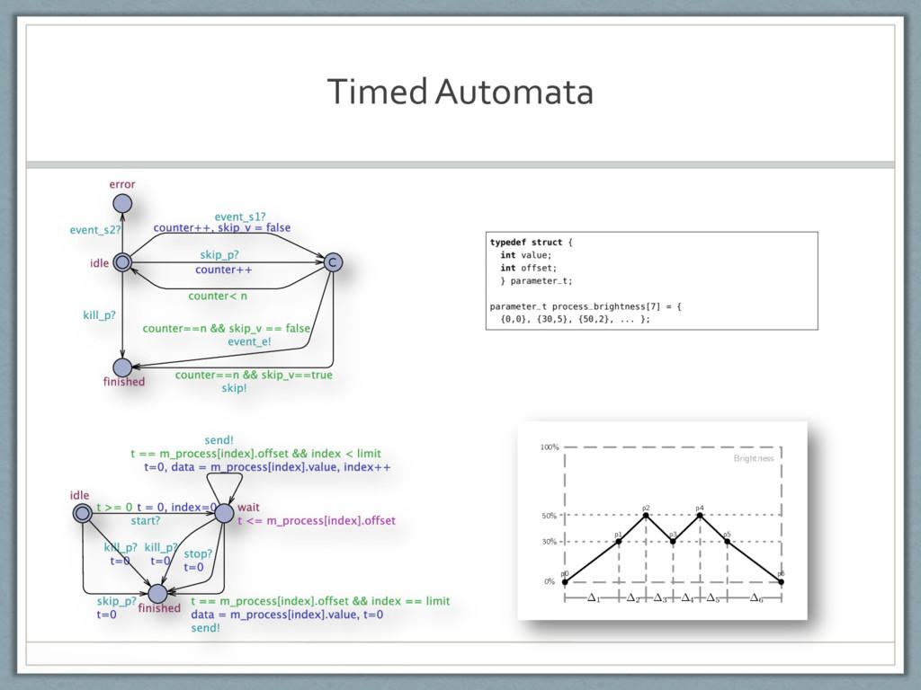 TimedAutomata 0% 30% 100% 50% Brightness 1 2 3 ...
