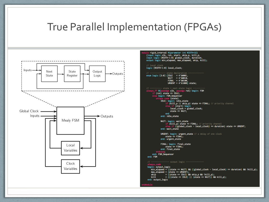 True Parallel Implementation (FPGAs) Next State...