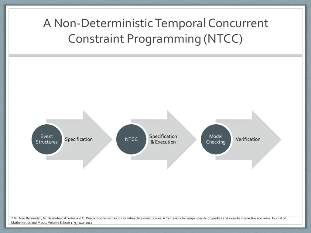 A Non-Deterministic Temporal Concurrent Constra...