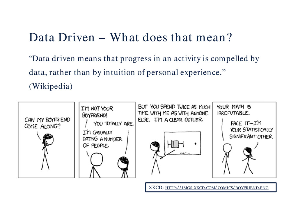 "Data Driven – What does that mean? ""Data driven..."