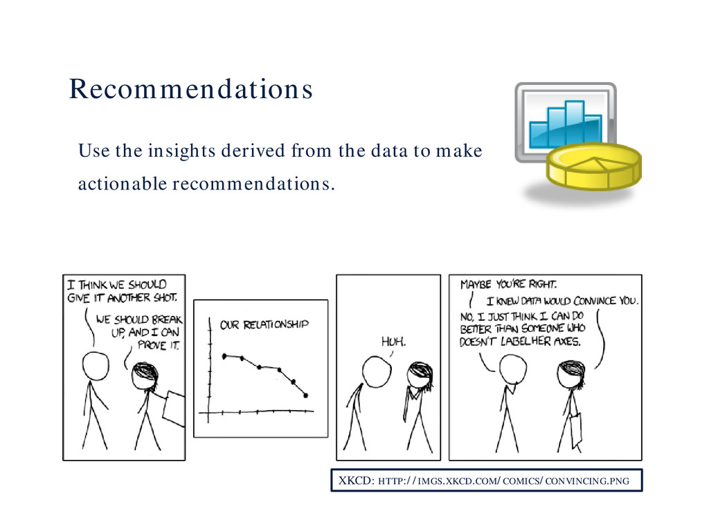 Recommendations Use the insights derived from t...
