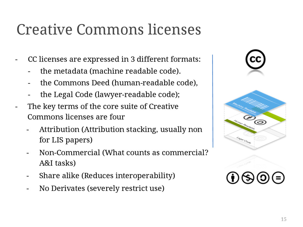 15 - CC licenses are expressed in 3 different f...