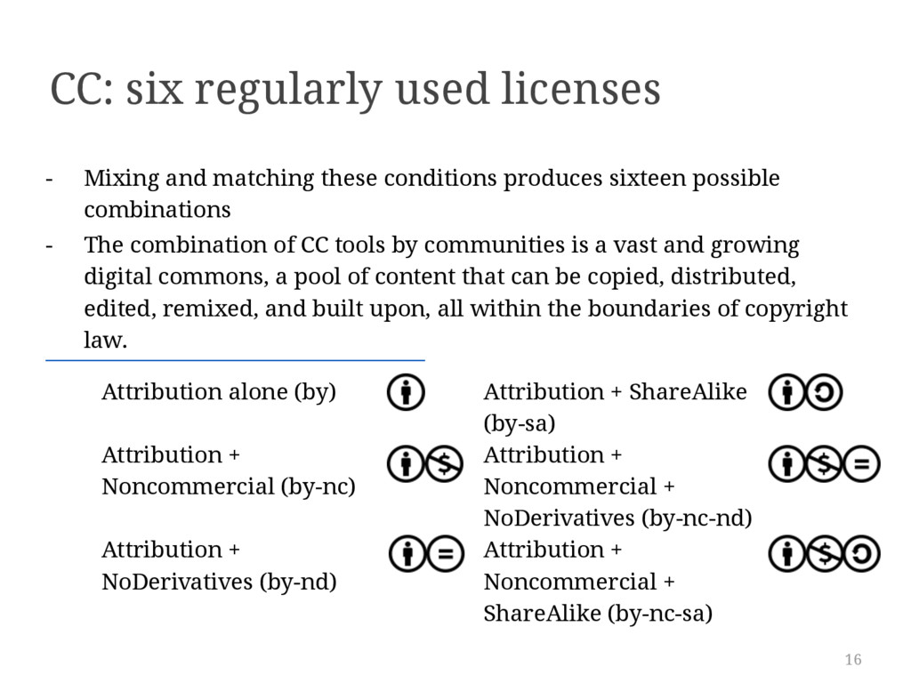16 CC: six regularly used licenses - Mixing and...