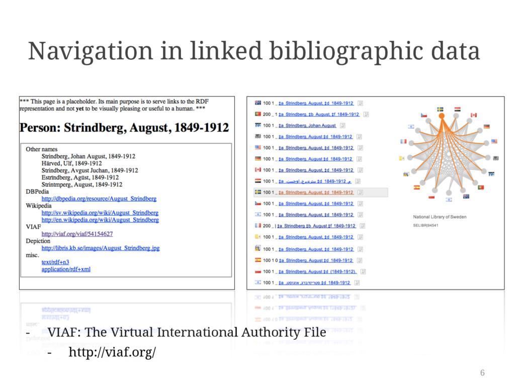 6 Navigation in linked bibliographic data - VIA...