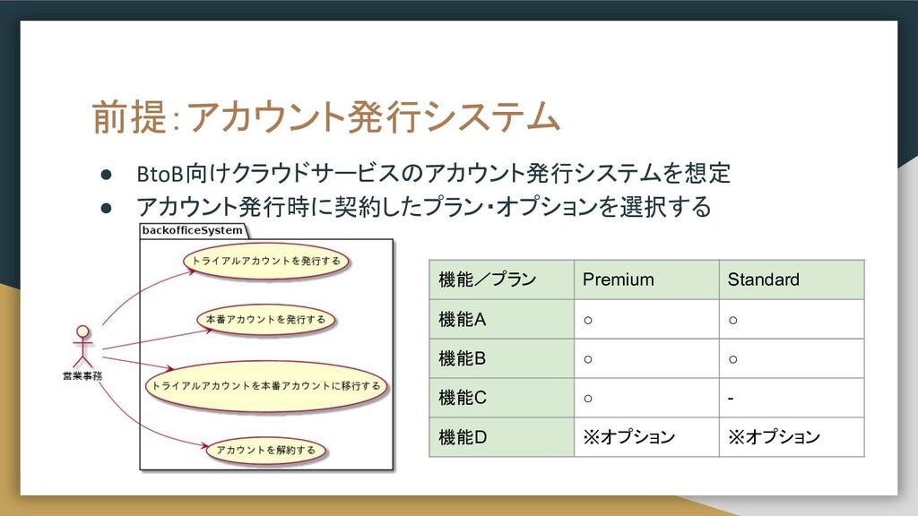 前提:アカウント発行システム ● BtoB向けクラウドサービスのアカウント発行システムを想定 ...