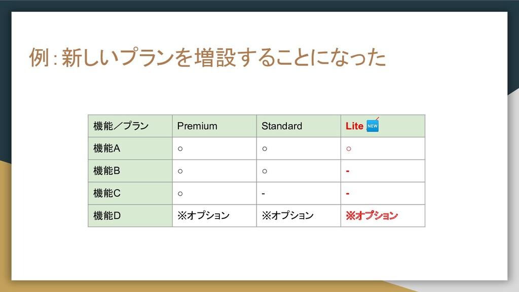 例:新しいプランを増設することになった 機能/プラン Premium Standard Lit...