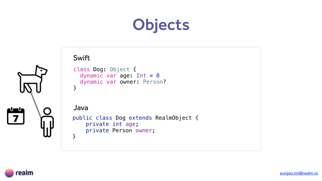 Objects Objects Queries Notifications Transacti...