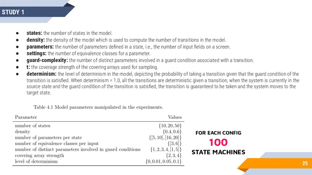 25 STUDY 1 ● states: the number of states in th...