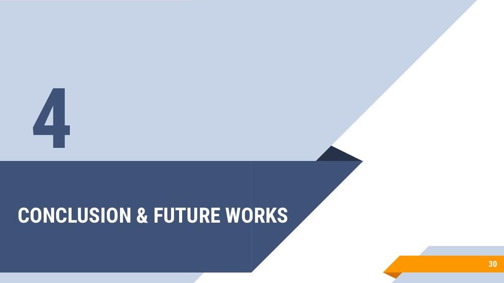 CONCLUSION & FUTURE WORKS 30 4