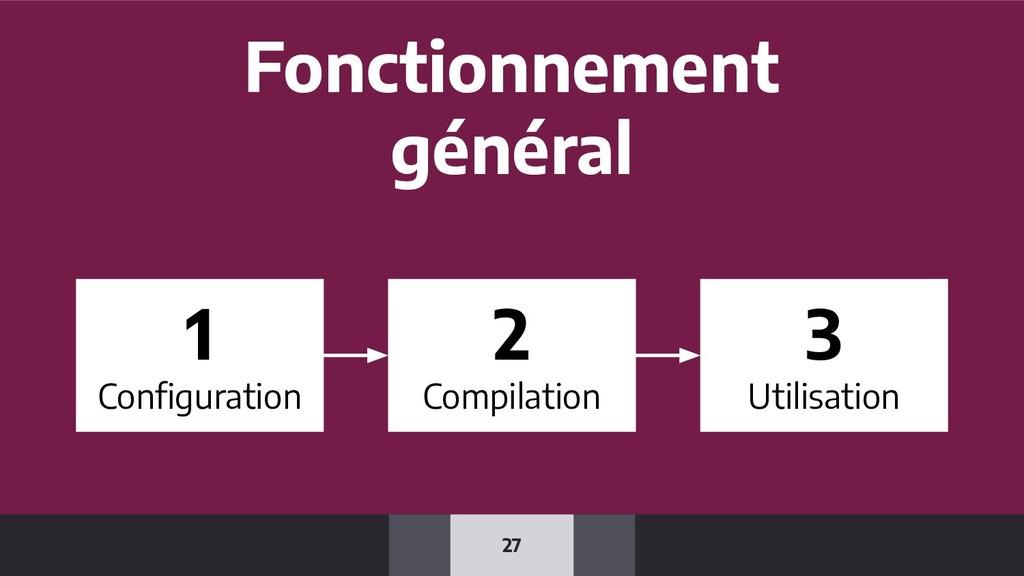 27 Fonctionnement général 1 Configuration 2 Comp...