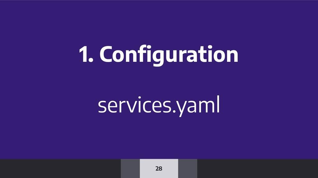 28 1. Configuration services.yaml
