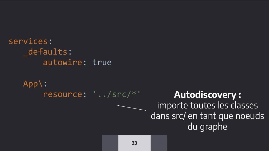 33 services: _defaults: autowire: true App\: re...